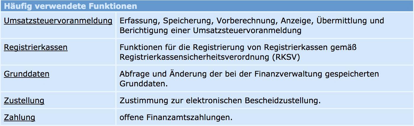sicherheitszertifikat-finanzonline-eintragen